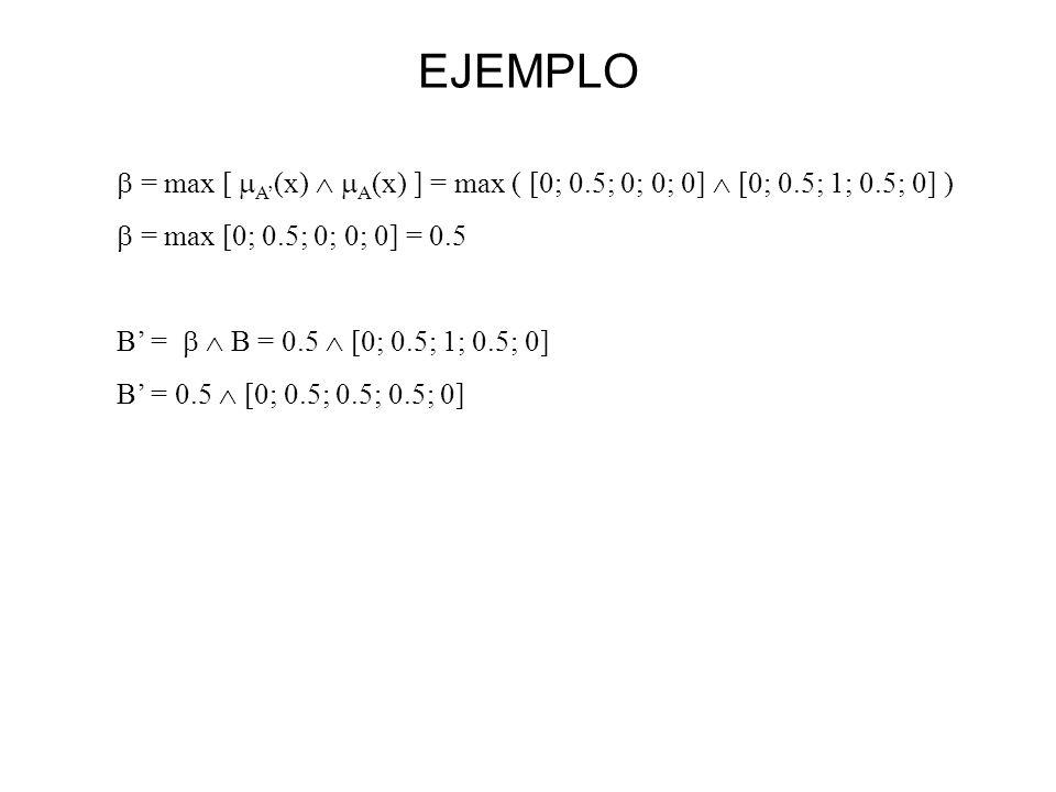 EJEMPLO = max [ A'(x)  A(x) ] = max ( [0; 0.5; 0; 0; 0]  [0; 0.5; 1; 0.5; 0] ) = max [0; 0.5; 0; 0; 0] = 0.5.